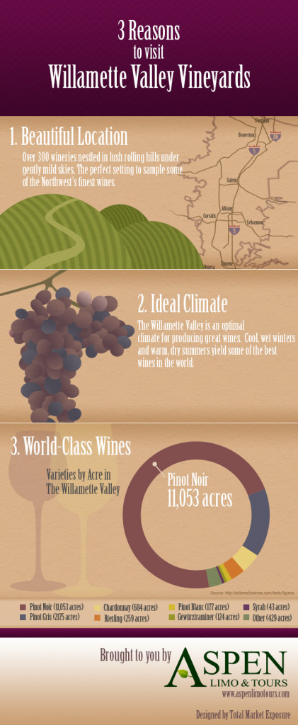 aspen-limo_willamette-valley-wineries_infograph